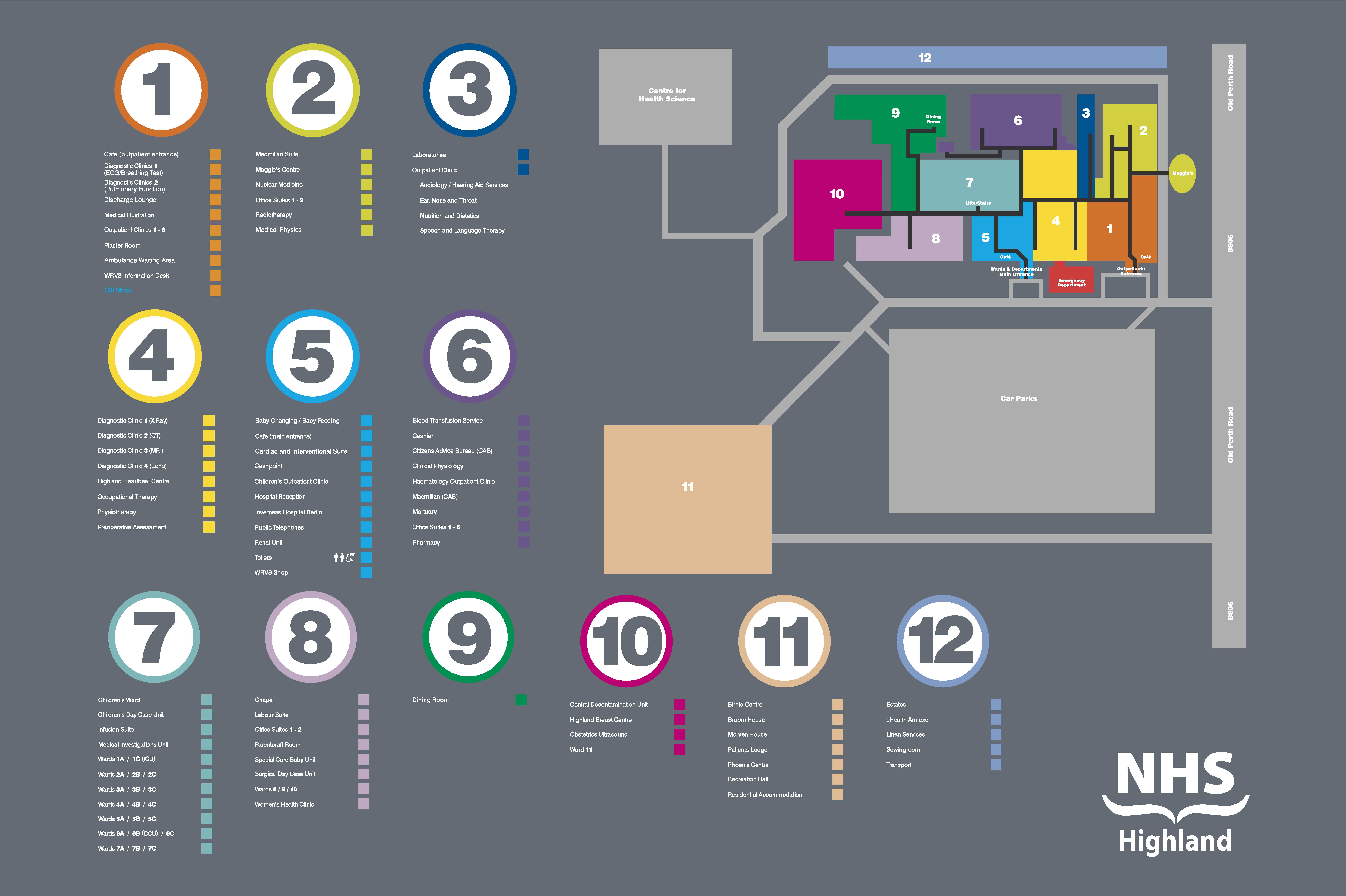 Zones In A Hospital Room